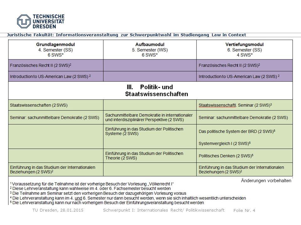 Folie Nr. 4 Juristische Fakultät: Informationsveranstaltung zur Schwerpunktwahl im Studiengang Law in Context TU Dresden, 28.01.2015Schwerpunkt I: Int