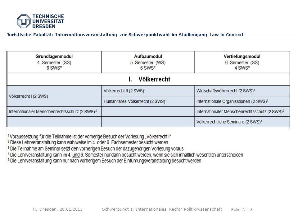 Folie Nr. 5 Juristische Fakultät: Informationsveranstaltung zur Schwerpunktwahl im Studiengang Law in Context TU Dresden, 28.01.2015Schwerpunkt I: Int