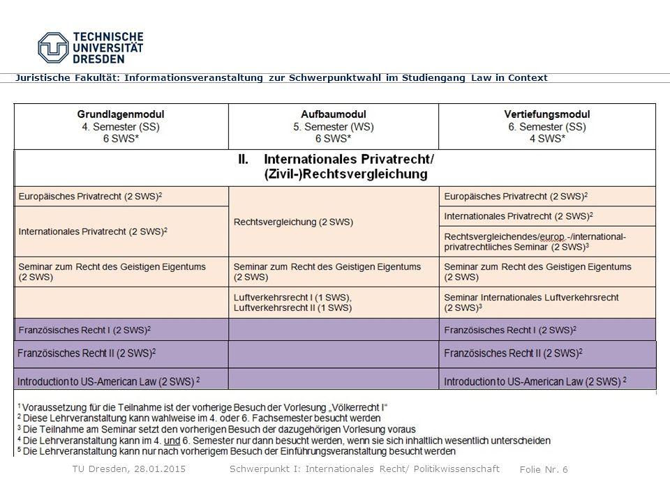 Folie Nr. 6 Juristische Fakultät: Informationsveranstaltung zur Schwerpunktwahl im Studiengang Law in Context TU Dresden, 28.01.2015Schwerpunkt I: Int