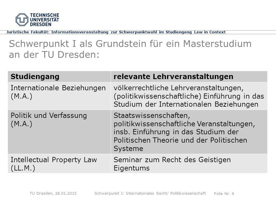 Folie Nr. 9 Juristische Fakultät: Informationsveranstaltung zur Schwerpunktwahl im Studiengang Law in Context Schwerpunkt I als Grundstein für ein Mas