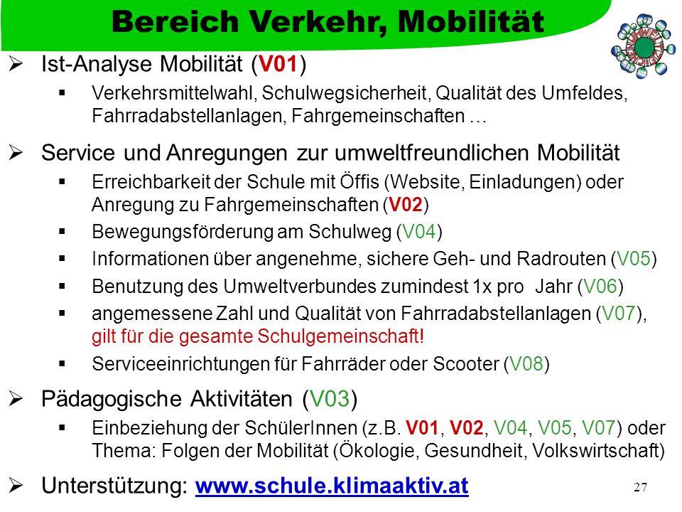 27  Ist-Analyse Mobilität (V01)  Verkehrsmittelwahl, Schulwegsicherheit, Qualität des Umfeldes, Fahrradabstellanlagen, Fahrgemeinschaften …  Service und Anregungen zur umweltfreundlichen Mobilität  Erreichbarkeit der Schule mit Öffis (Website, Einladungen) oder Anregung zu Fahrgemeinschaften (V02)  Bewegungsförderung am Schulweg (V04)  Informationen über angenehme, sichere Geh- und Radrouten (V05)  Benutzung des Umweltverbundes zumindest 1x pro Jahr (V06)  angemessene Zahl und Qualität von Fahrradabstellanlagen (V07), gilt für die gesamte Schulgemeinschaft.
