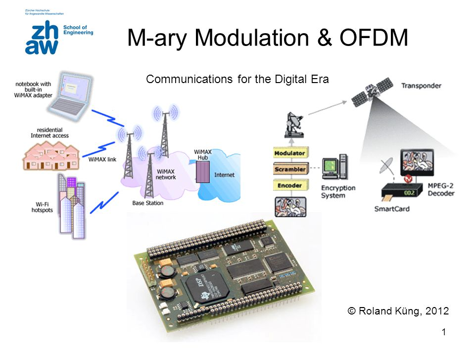 1 M-ary Modulation & OFDM © Roland Küng, 2012 Communications for the Digital Era