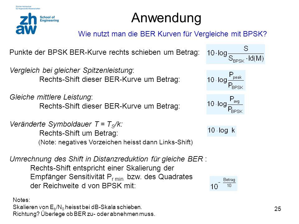 25 Anwendung Punkte der BPSK BER-Kurve rechts schieben um Betrag: Vergleich bei gleicher Spitzenleistung: Rechts-Shift dieser BER-Kurve um Betrag: Gleiche mittlere Leistung: Rechts-Shift dieser BER-Kurve um Betrag: Veränderte Symboldauer T = T S /k: Rechts-Shift um Betrag: (Note: negatives Vorzeichen heisst dann Links-Shift) Umrechnung des Shift in Distanzreduktion für gleiche BER : Rechts-Shift entspricht einer Skalierung der Empfänger Sensitivität P r min bzw.