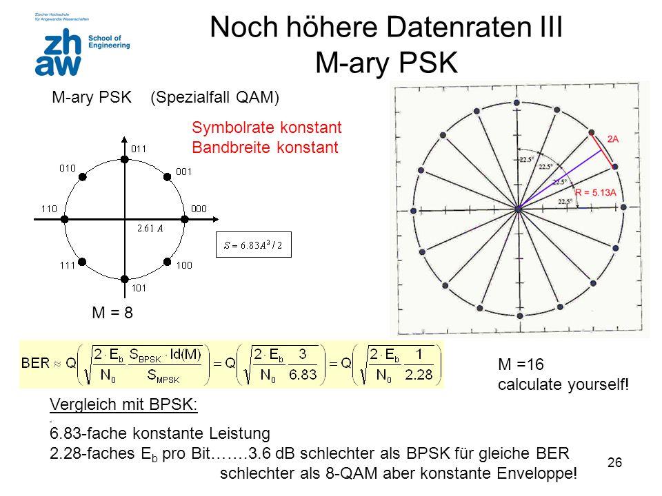 26 Noch höhere Datenraten III M-ary PSK M-ary PSK (Spezialfall QAM) M = 8 M =16 calculate yourself.