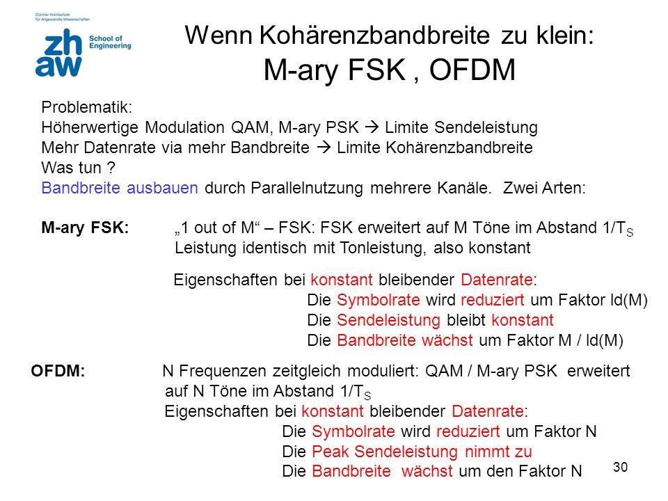 30 Wenn Kohärenzbandbreite zu klein: M-ary FSK, OFDM Problematik: Höherwertige Modulation QAM, M-ary PSK  Limite Sendeleistung Mehr Datenrate via mehr Bandbreite  Limite Kohärenzbandbreite Was tun .