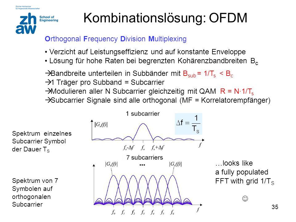 35 Kombinationslösung: OFDM Orthogonal Frequency Division Multiplexing Verzicht auf Leistungseffizienz und auf konstante Enveloppe Lösung für hohe Raten bei begrenzten Kohärenzbandbreiten B c  Bandbreite unterteilen in Subbänder mit B sub = 1/T s < B c  1 Träger pro Subband = Subcarrier  Modulieren aller N Subcarrier gleichzeitig mit QAM R = N·1/T s  Subcarrier Signale sind alle orthogonal (MF = Korrelatorempfänger) …looks like a fully populated FFT with grid 1/T S Spektrum einzelnes Subcarrier Symbol der Dauer T S Spektrum von 7 Symbolen auf orthogonalen Subcarrier