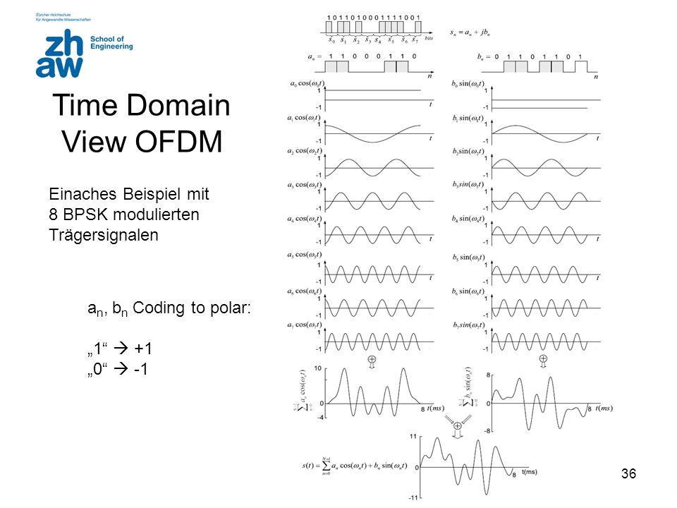 """36 Time Domain View OFDM a n, b n Coding to polar: """"1  +1 """"0  -1 Einaches Beispiel mit 8 BPSK modulierten Trägersignalen"""