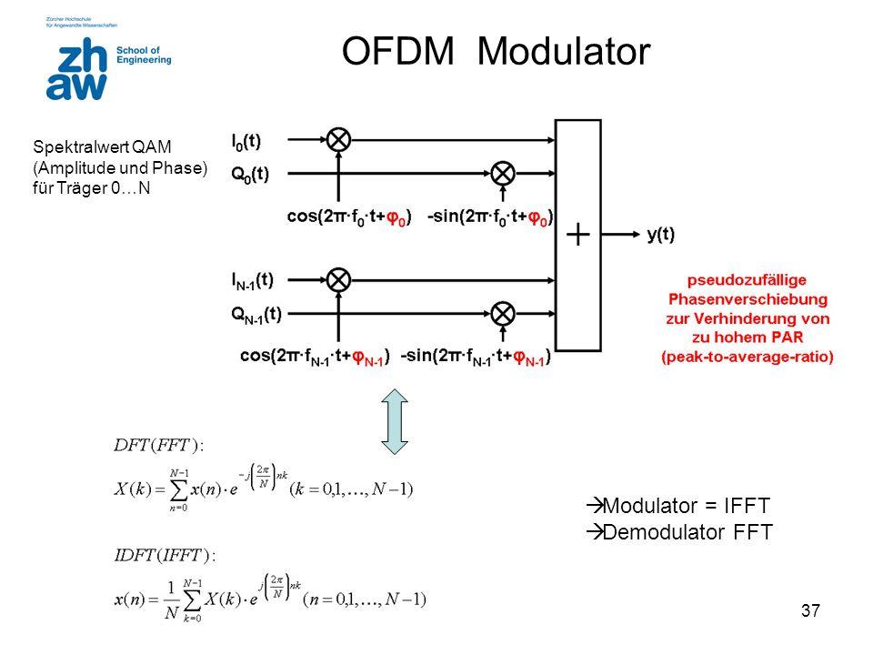 37 OFDM Modulator  Modulator = IFFT  Demodulator FFT Spektralwert QAM (Amplitude und Phase) für Träger 0…N
