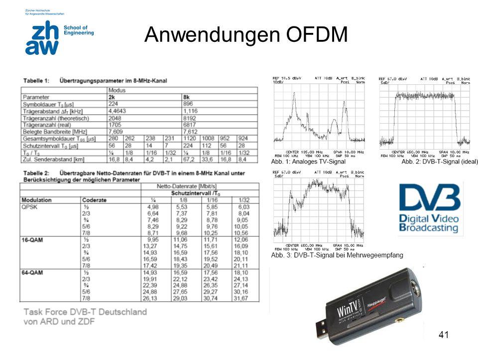 41 Anwendungen OFDM