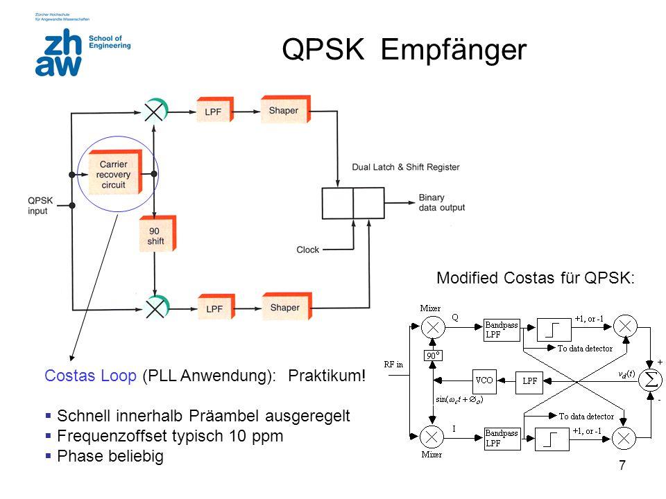 7 QPSK Empfänger Costas Loop (PLL Anwendung): Praktikum.