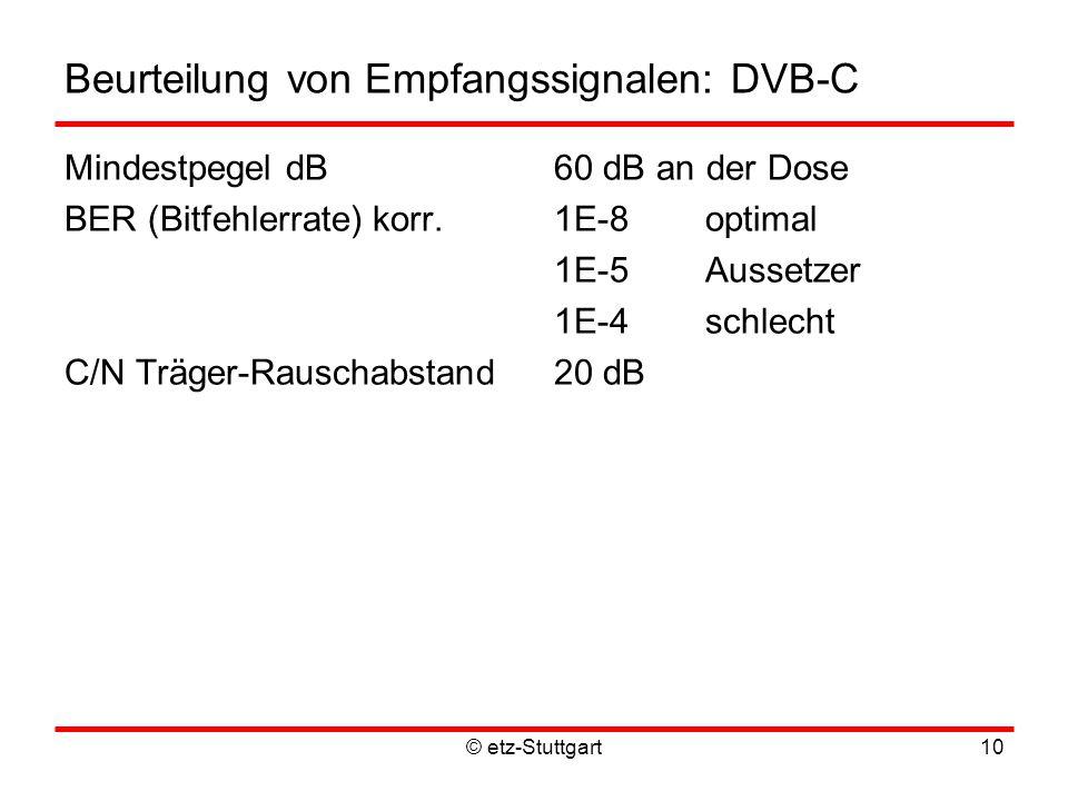 © etz-Stuttgart10 Beurteilung von Empfangssignalen: DVB-C Mindestpegel dB60 dB an der Dose BER (Bitfehlerrate) korr.1E-8optimal 1E-5 Aussetzer 1E-4 schlecht C/N Träger-Rauschabstand20 dB