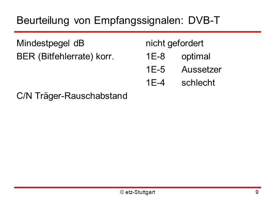 © etz-Stuttgart9 Beurteilung von Empfangssignalen: DVB-T Mindestpegel dBnicht gefordert BER (Bitfehlerrate) korr.1E-8optimal 1E-5 Aussetzer 1E-4 schlecht C/N Träger-Rauschabstand