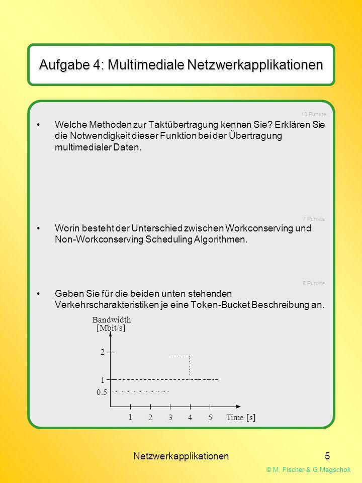© M. Fischer & G.Magschok Netzwerkapplikationen5 Aufgabe 4: Multimediale Netzwerkapplikationen Welche Methoden zur Taktübertragung kennen Sie? Erkläre