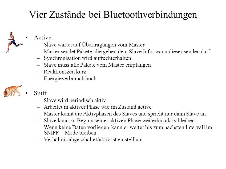 Vier Zustände bei Bluetoothverbindungen Active: –Slave wartet auf Übertragungen vom Master –Master sendet Pakete, die geben dem Slave Info, wann diese
