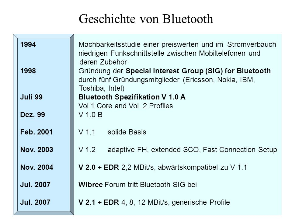 1994 Machbarkeitsstudie einer preiswerten und im Stromverbauch niedrigen Funkschnittstelle zwischen Mobiltelefonen und deren Zubehör 1998Gründung der