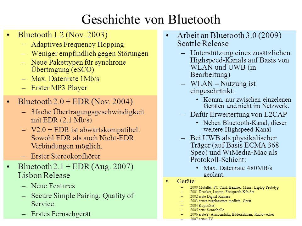 Bluetooth – Bitübertragungsschicht Basisband - Protokoll 2,4 GHz ISM-Band Kombiniertes Frequenzsprungverfahren mit 1600 Sprüngen pro Sekunde FHSS 79 Trägerfrequenzen (USA, Europa) 23 Trägerfrequenzen (Frankreich, Spanien, Japan) Modulationsverfahren GFSK 625µs 80Mhz Bandbreite f t