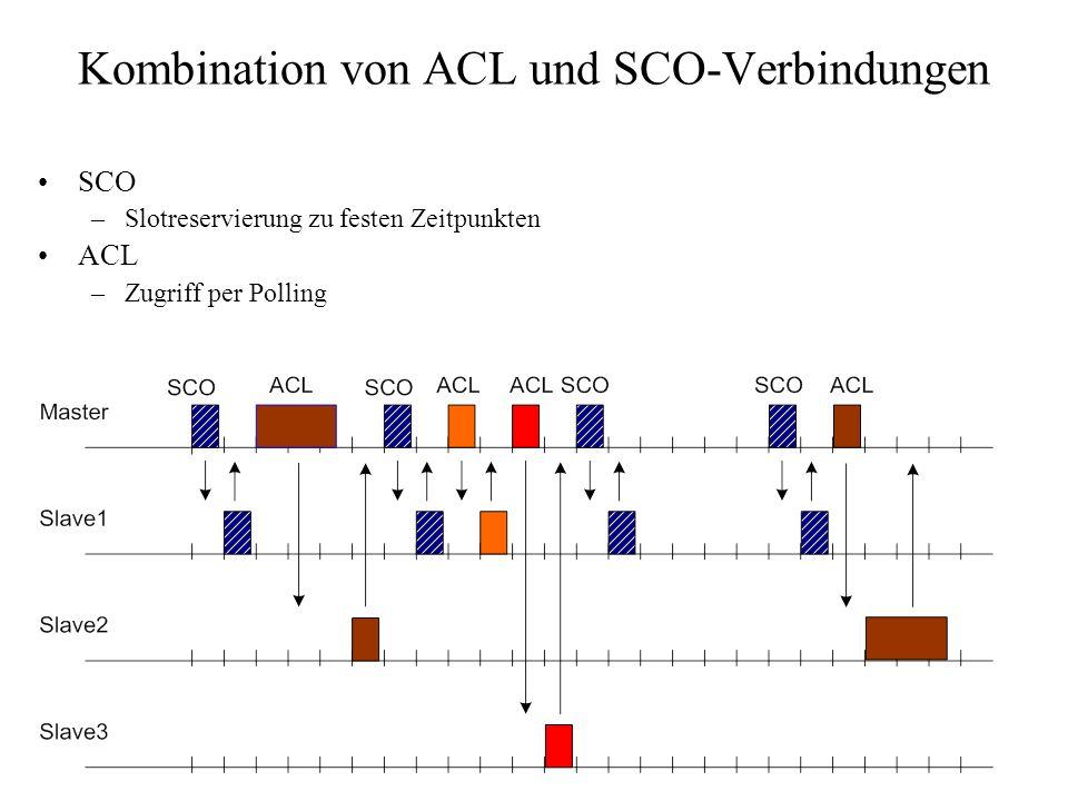 Kombination von ACL und SCO-Verbindungen SCO –Slotreservierung zu festen Zeitpunkten ACL –Zugriff per Polling