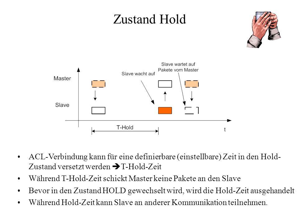 Zustand Hold ACL-Verbindung kann für eine definierbare (einstellbare) Zeit in den Hold- Zustand versetzt werden  T-Hold-Zeit Während T-Hold-Zeit schi