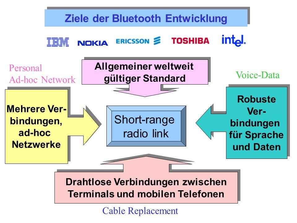 Datenpakete- Pakete des asynchronen Link 1-Slot-Pakete, 3-Slot-Pakete, 5-Slot-Pakete DMx –Mittlere Datenate –Da mit FEC 2/3 hohe Datenredundaz –x  Anzahl der Slots, die zur Verfügung stehen DHx (Data High Rate) –Daten werden unverschlüsselt gesendet AUX1 –Wie DH1, aber Verzicht auf CRC-Test