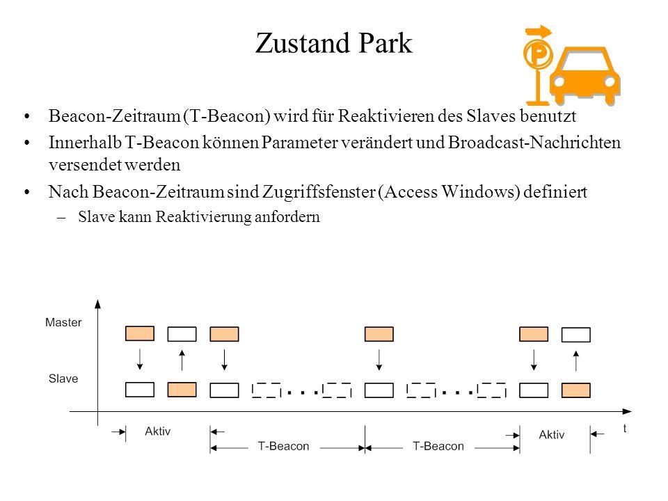 Zustand Park Beacon-Zeitraum (T-Beacon) wird für Reaktivieren des Slaves benutzt Innerhalb T-Beacon können Parameter verändert und Broadcast-Nachricht
