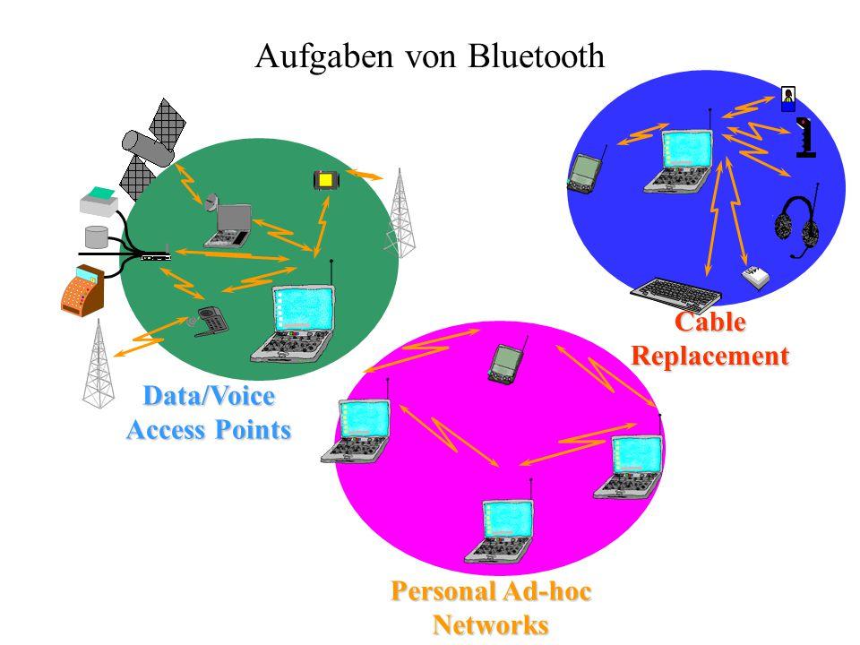 Bluetooth Konsortium: Ericsson, Intel, IBM, Nokia, Toshiba - viele Mitglieder Anwendungen –Anbindung von Peripheriegeräten (Cable Replacement) Lautsprecher, Joystick, Kopfhörer –Unterstützung von ad-hoc-Netzwerken (Personal Ad-hoc Network) kleine, billige Geräte –Verbindung von Netzwerken e.g., GSM über Handy - Bluetooth – Laptop –Übertragung von Sprache und Daten (Voice-Data) Einfacher, billiger Ersatz für IrDA, eingeschränkte Reichweite, niedrige Datenraten –2.4 GHz, FHSS, TDD, CDMA