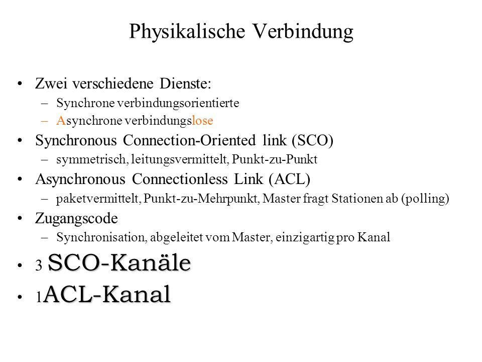 Physikalische Verbindung Zwei verschiedene Dienste: –Synchrone verbindungsorientierte –Asynchrone verbindungslose Synchronous Connection-Oriented link
