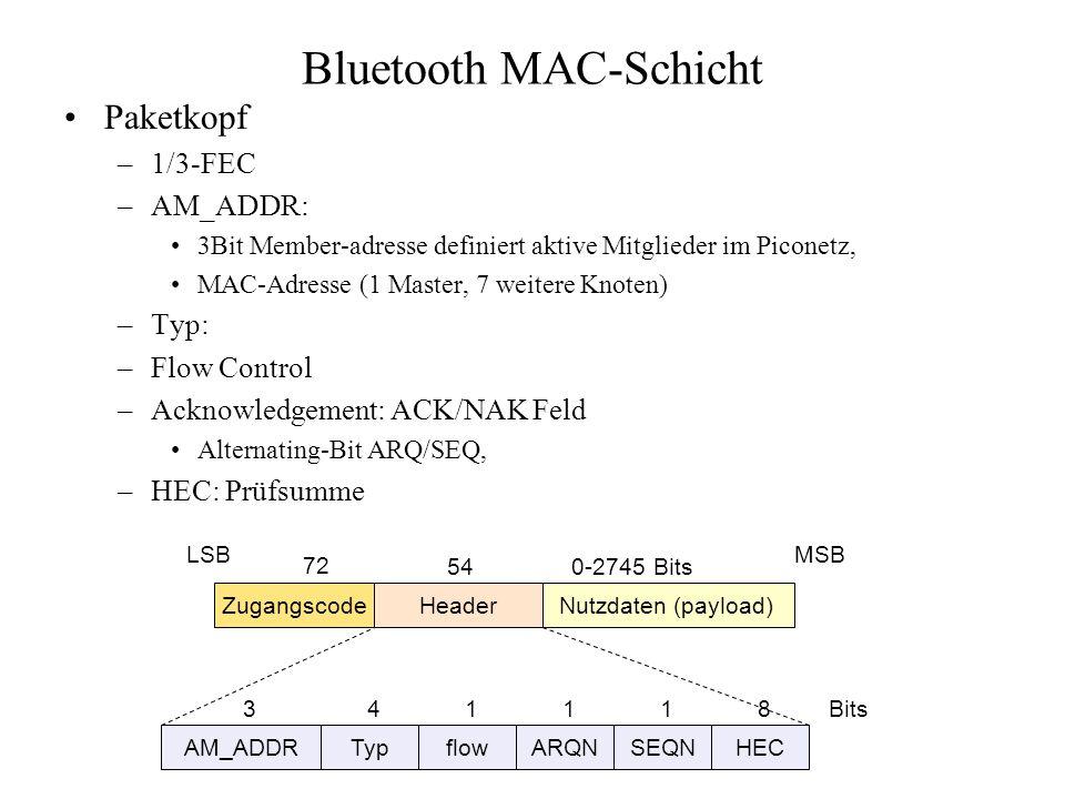 Bluetooth MAC-Schicht Paketkopf –1/3-FEC –AM_ADDR: 3Bit Member-adresse definiert aktive Mitglieder im Piconetz, MAC-Adresse (1 Master, 7 weitere Knote
