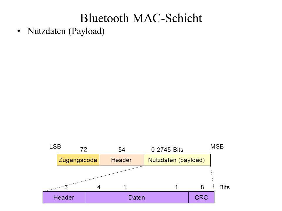 Bluetooth MAC-Schicht Nutzdaten (Payload) ZugangscodeHeaderNutzdaten (payload) 72 540-2745Bits HeaderDatenCRC 34118Bits LSBMSB