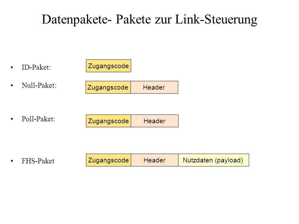 Datenpakete- Pakete zur Link-Steuerung ID-Paket: Null-Paket: Poll-Paket: FHS-Paket ZugangscodeHeader Zugangscode HeaderNutzdaten (payload)ZugangscodeH