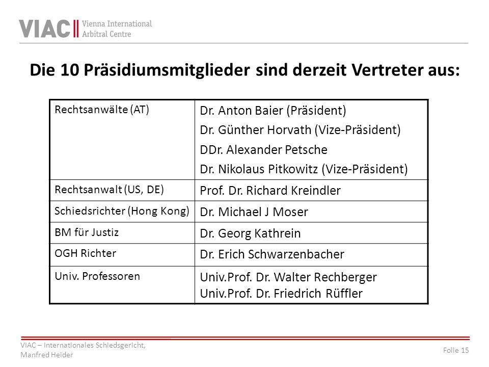 Folie 15 VIAC – Internationales Schiedsgericht, Manfred Heider Die 10 Präsidiumsmitglieder sind derzeit Vertreter aus: Rechtsanwälte (AT) Dr. Anton Ba