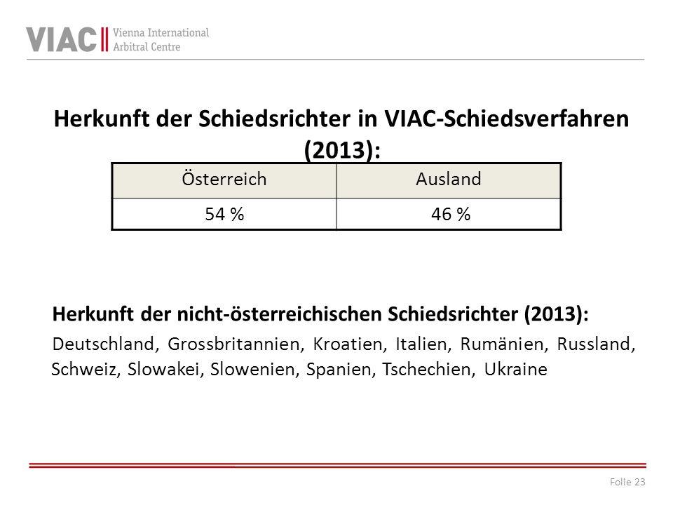 Folie 23 Herkunft der Schiedsrichter in VIAC-Schiedsverfahren (2013): Herkunft der nicht-österreichischen Schiedsrichter (2013): Deutschland, Grossbritannien, Kroatien, Italien, Rumänien, Russland, Schweiz, Slowakei, Slowenien, Spanien, Tschechien, Ukraine ÖsterreichAusland 54 % 46 %