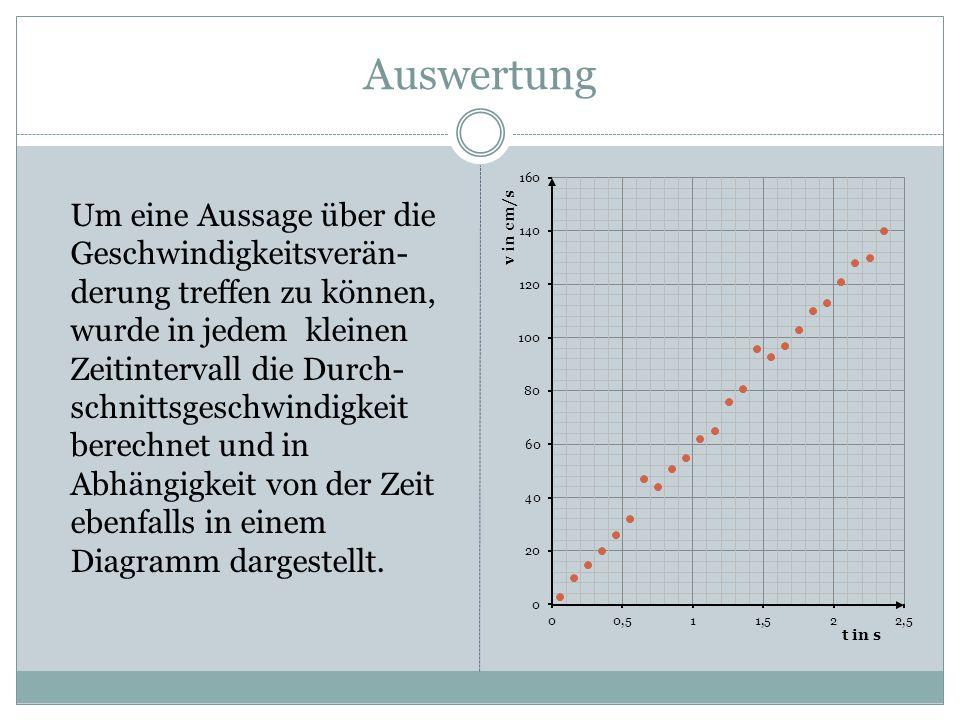 Auswertung Um eine Aussage über die Geschwindigkeitsverän- derung treffen zu können, wurde in jedem kleinen Zeitintervall die Durch- schnittsgeschwind
