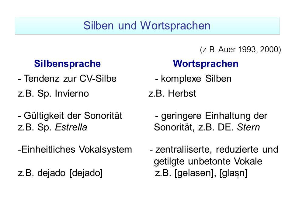 (z.B. Auer 1993, 2000) Silbensprache Wortsprachen - Tendenz zur CV-Silbe - komplexe Silben z.B. Sp. Invierno z.B. Herbst - Gültigkeit der Sonorität -