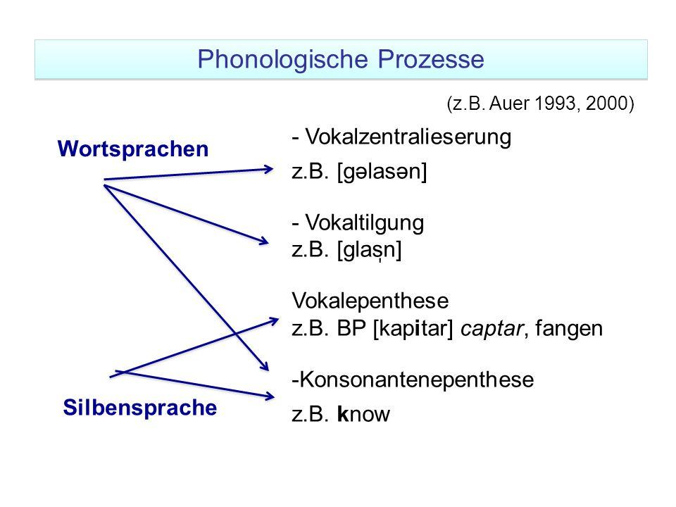 (z.B. Auer 1993, 2000) - Vokalzentralieserung z.B. [gəlasən] - Vokaltilgung z.B. [glas ̩ n] Vokalepenthese z.B. BP [kapitar] captar, fangen -Konsonant