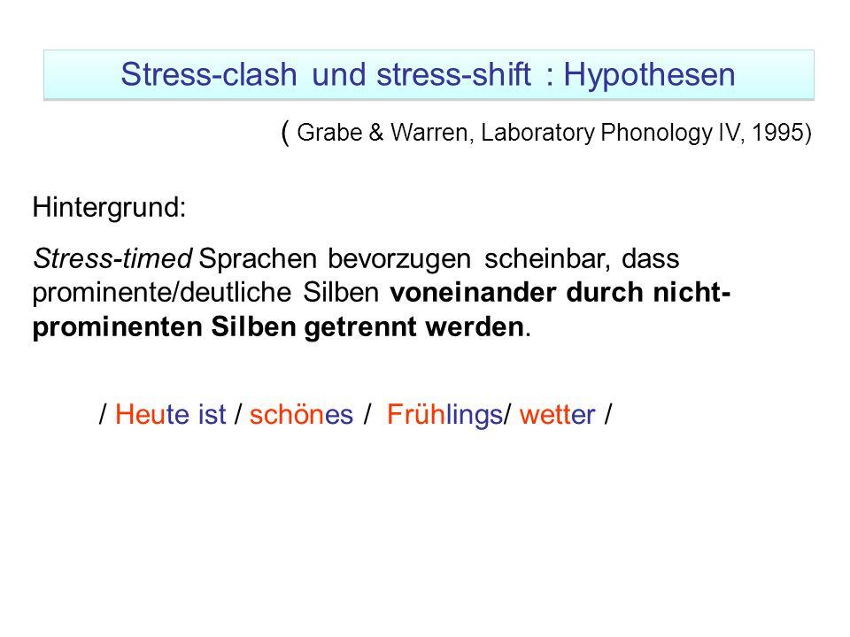 / Heute ist / schönes / Frühlings/ wetter / Hintergrund: Stress-timed Sprachen bevorzugen scheinbar, dass prominente/deutliche Silben voneinander durc