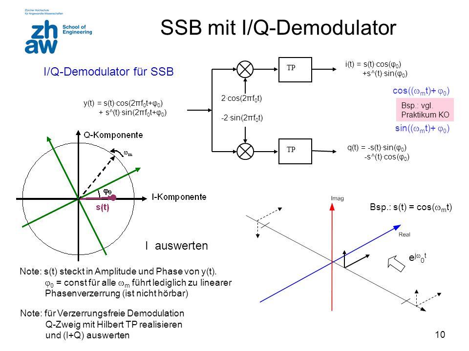 9 DSB mit I/Q-Demodulator auswerten I/Q-Demodulator für DSB 2∙cos(2πf 0 t) i(t) = s(t)∙cos(φ 0 ) -2∙sin(2πf 0 t) TP q(t) = s(t)∙sin(φ 0 ) y(t) = s(t)∙