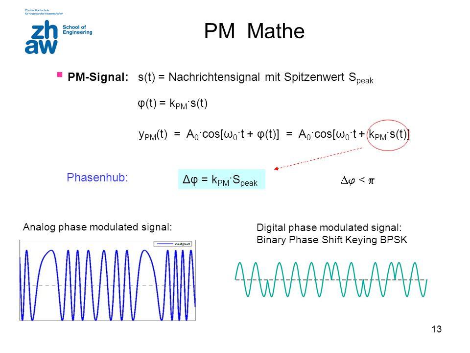 12 Phasen-/Frequenzmodulation PM/FM  Phase des Carrier ändert in Übereinstimmung mit dem Modulationssignal phasen-moduliertes Signal  Momentane Freq