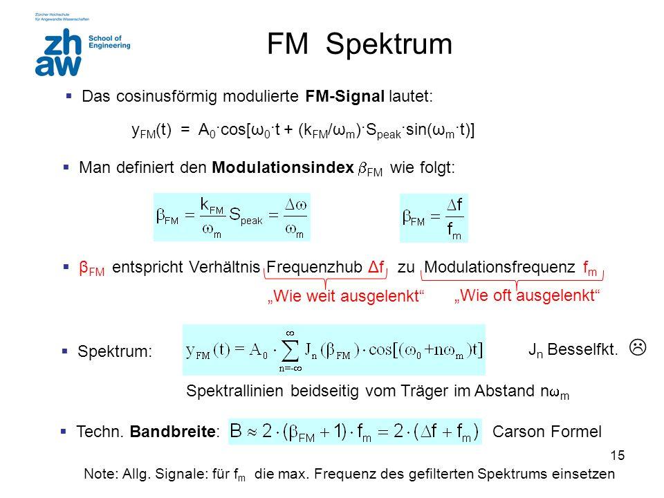 14 FM Mathe Analog frequency modulated signal  FM-Signal: s(t) = Nachrichtensignal mit Spitzenwert S peak ω FM (t) = d φ (t) / dt = ω 0 + k FM ·s(t)
