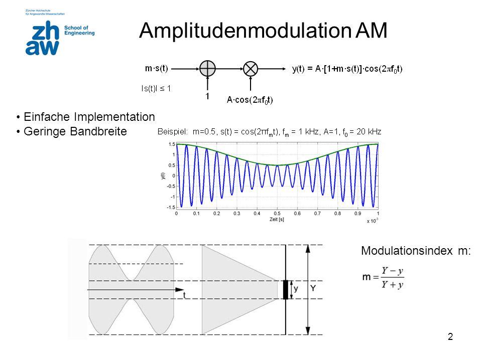 1 Analoge Modulationsverfahren © Roland Küng, 2013