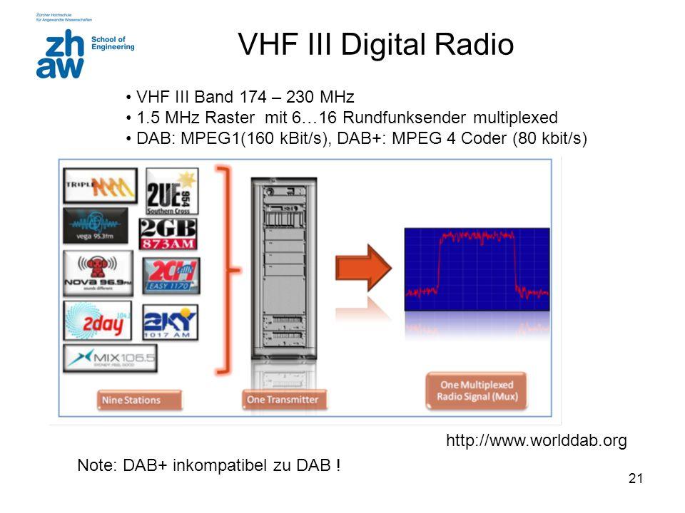 20 UKW Digital Radio http://www.drm.org