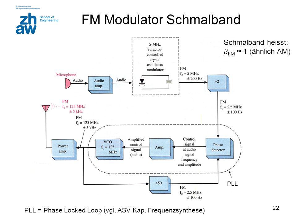 21 VHF III Digital Radio VHF III Band 174 – 230 MHz 1.5 MHz Raster mit 6…16 Rundfunksender multiplexed DAB: MPEG1(160 kBit/s), DAB+: MPEG 4 Coder (80