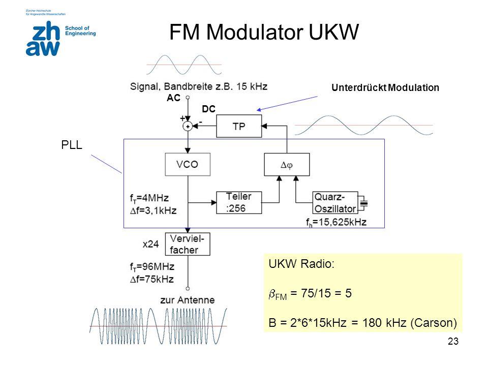 22 FM Modulator Schmalband Schmalband heisst:  FM  1 (ähnlich AM) PLL = Phase Locked Loop (vgl. ASV Kap. Frequenzsynthese) PLL