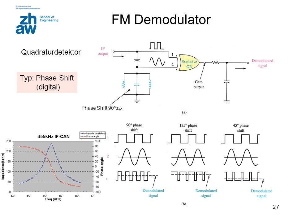 26 FM Demodulator Typ: FM  AM Flanken Detektor (Foster-Sealy) Bei f c wirkt Parallelschwingkreis wie ein Differenzierer: