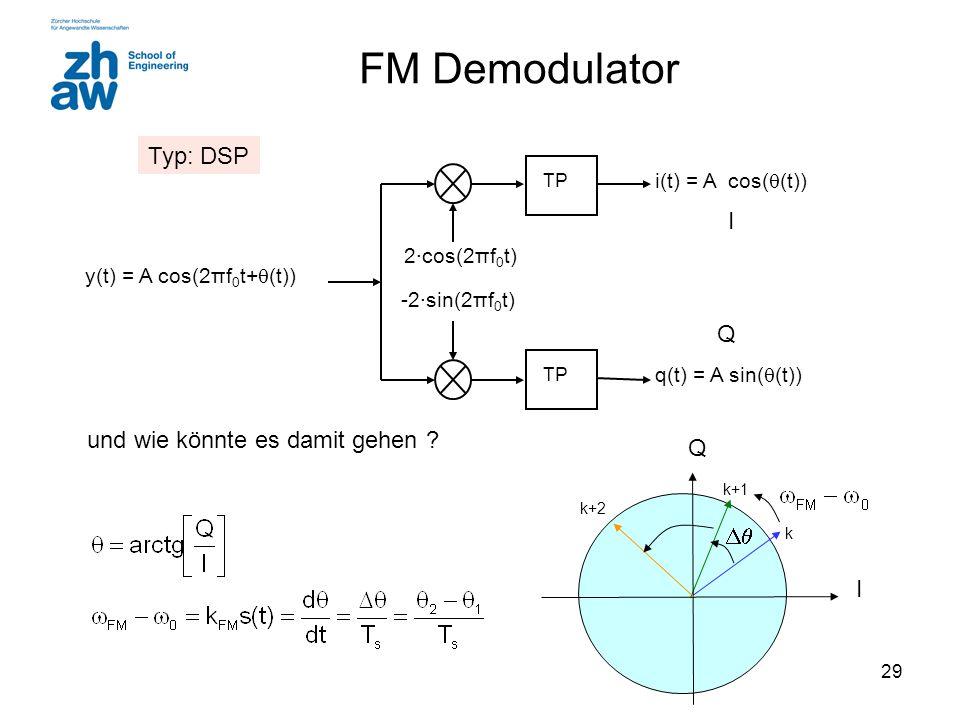28 FM Demodulator Typ: Phase Locked Loop Für PM Denod: Integrator nachschalten VCO Steuerspannung