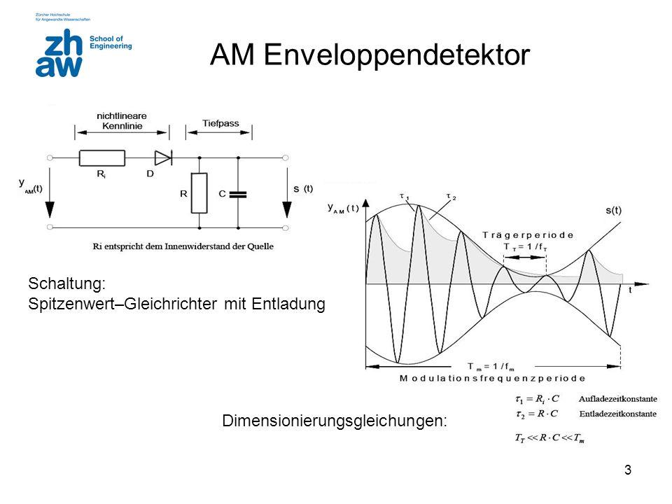 2 Amplitudenmodulation AM Einfache Implementation Geringe Bandbreite Modulationsindex m: