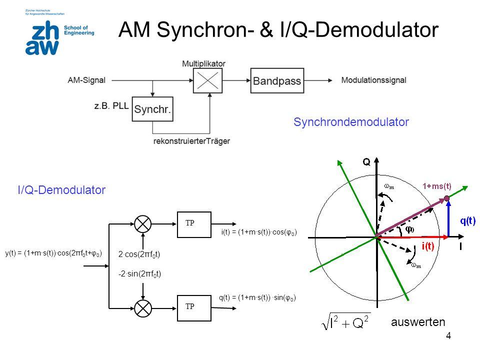 3 AM Enveloppendetektor Schaltung: Spitzenwert–Gleichrichter mit Entladung Dimensionierungsgleichungen: