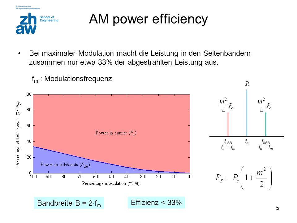4 AM Synchron- & I/Q-Demodulator auswerten Synchrondemodulator I/Q-Demodulator 2∙cos(2πf 0 t) i(t) = (1+m·s(t))∙cos(φ 0 ) -2∙sin(2πf 0 t) TP q(t) = (1