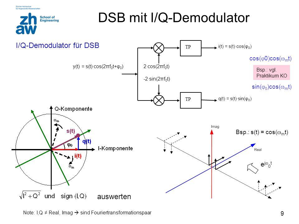 8 DSB, SSB s(t) cos(2 π f 0 t) y(t) sin(2 π f 0 t) 0 90 0 Trick: Ein schwacher Pilotton wird im Sender bei der Trägerfrequenz wieder zugefügt zwecks R