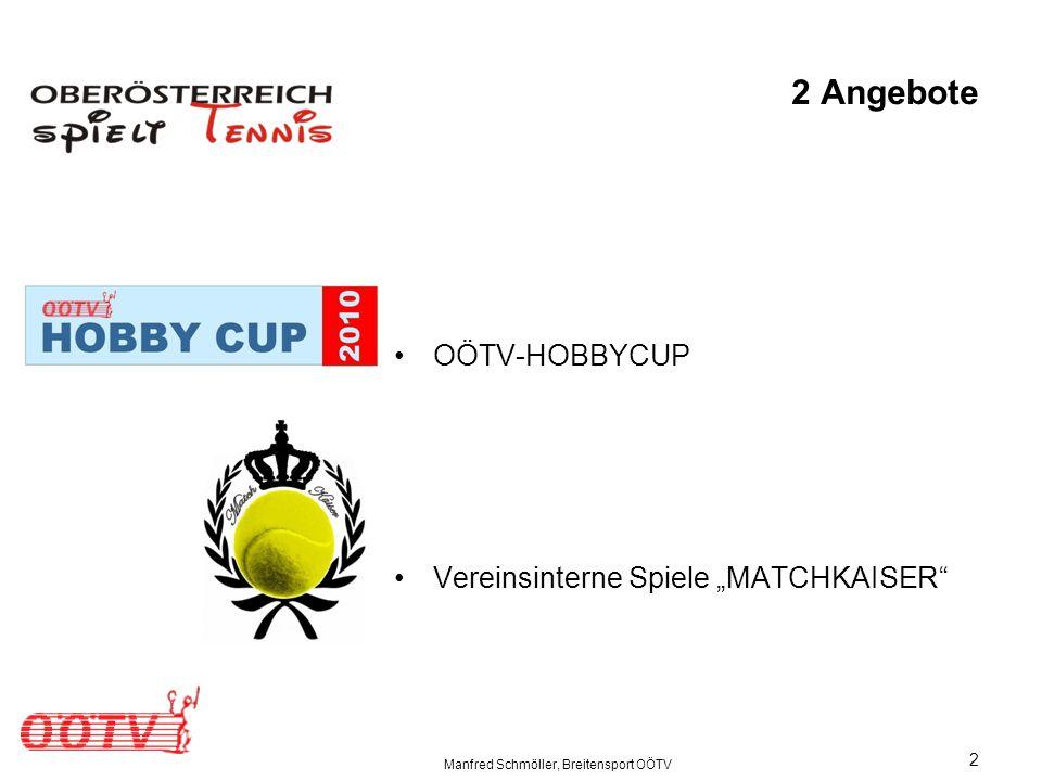 Manfred Schmöller, Breitensport OÖTV 3 2007 2008 2009 2010 Plus 120% OÖTV Hobbycup 2010