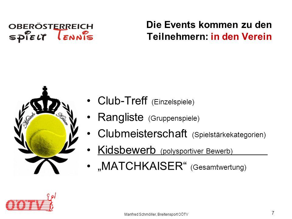 """Manfred Schmöller, Breitensport OÖTV 8 """"MATCHKAISER die belohnen, die VIEL spielen 1)Wer spielt vereinsintern die meisten Matches."""